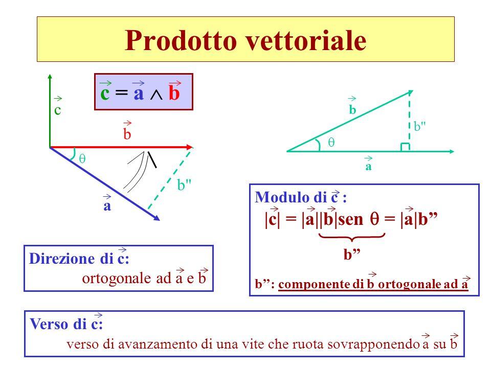 Prodotto vettoriale c = a  b |c| = |a||b|sen  = |a|b c b b