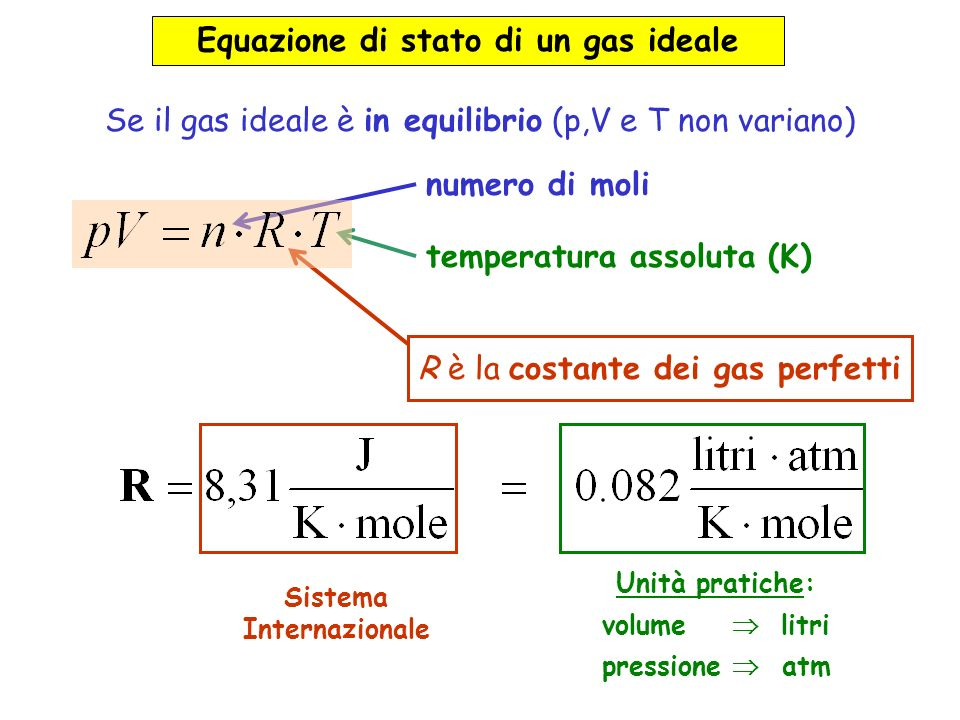 Equazione di stato di un gas ideale Sistema Internazionale