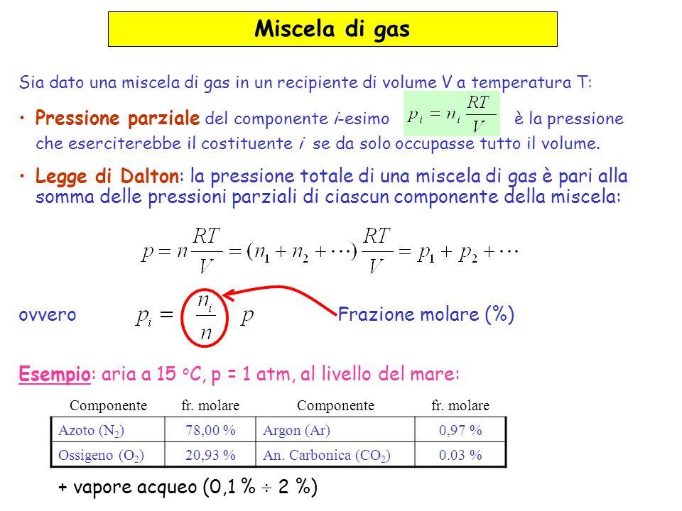 Miscela di gas Sia dato una miscela di gas in un recipiente di volume V a temperatura T:
