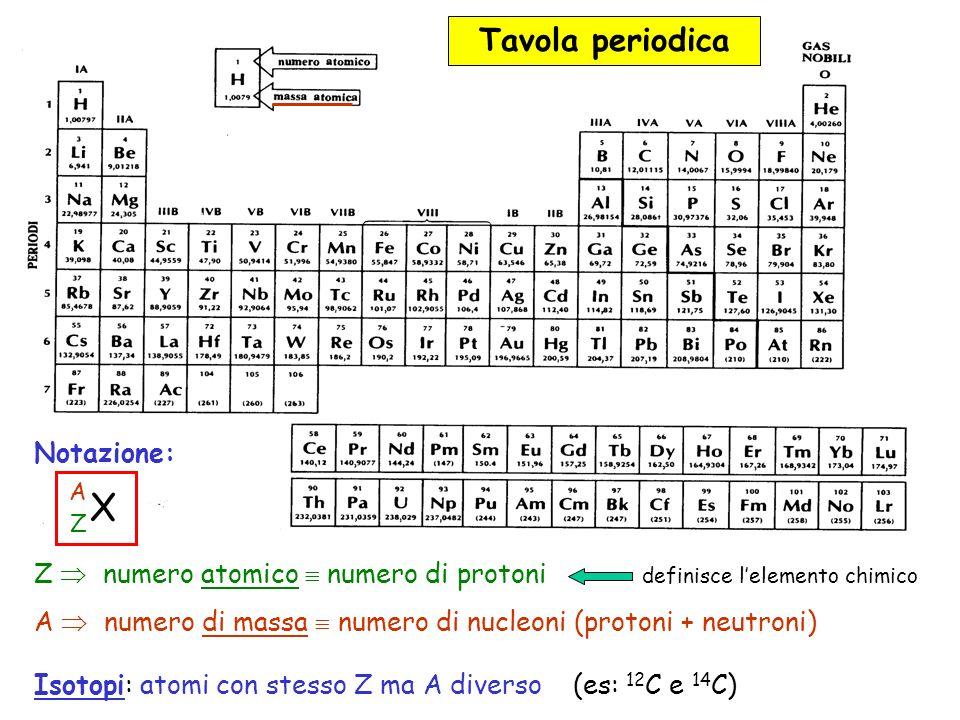 X Tavola periodica Notazione: