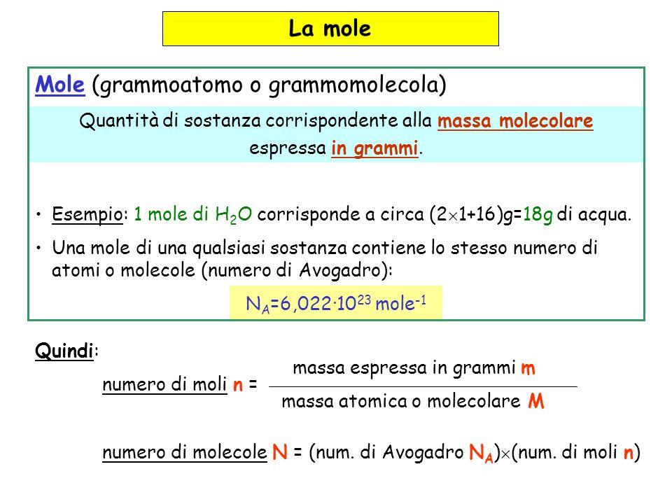Quantità di sostanza corrispondente alla massa molecolare