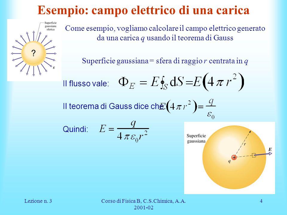 Esempio: campo elettrico di una carica