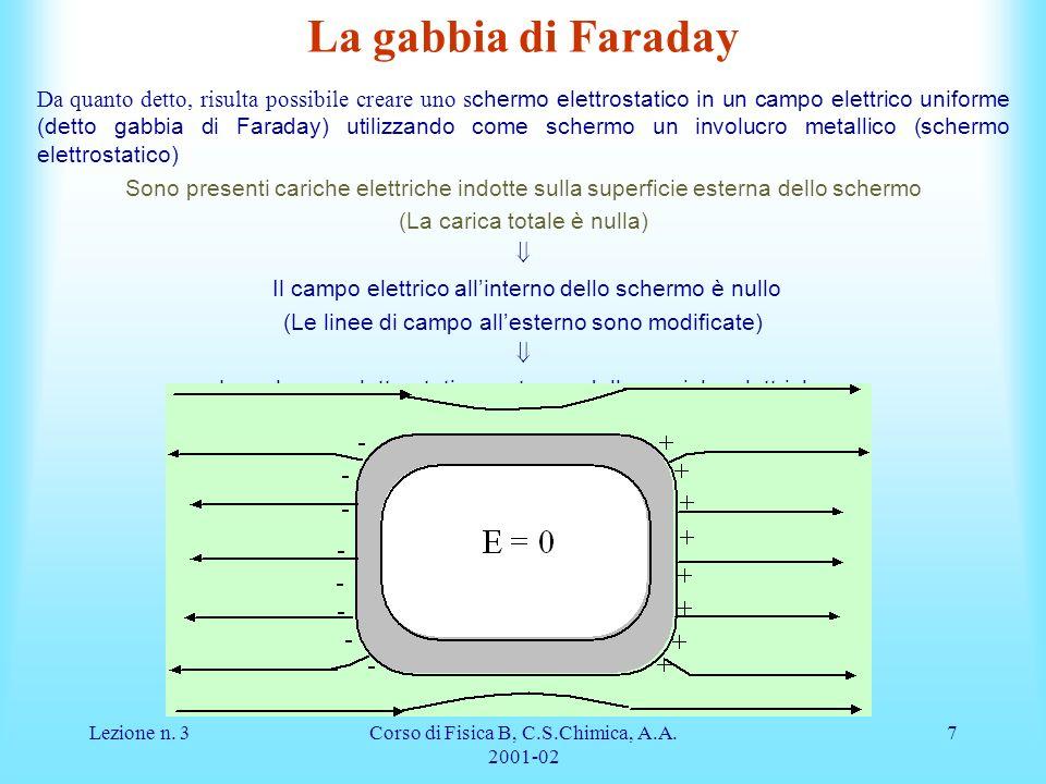 La gabbia di Faraday