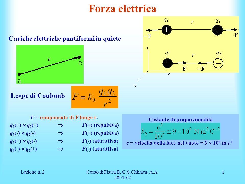 F = componente di F lungo r: Costante di proporzionalità