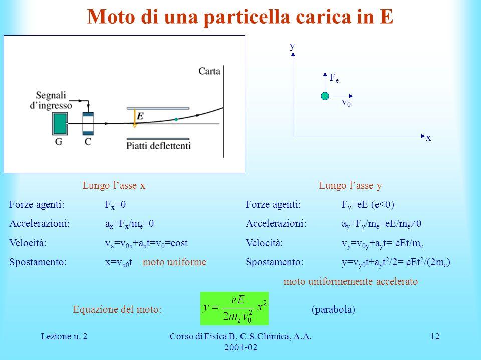 Moto di una particella carica in E