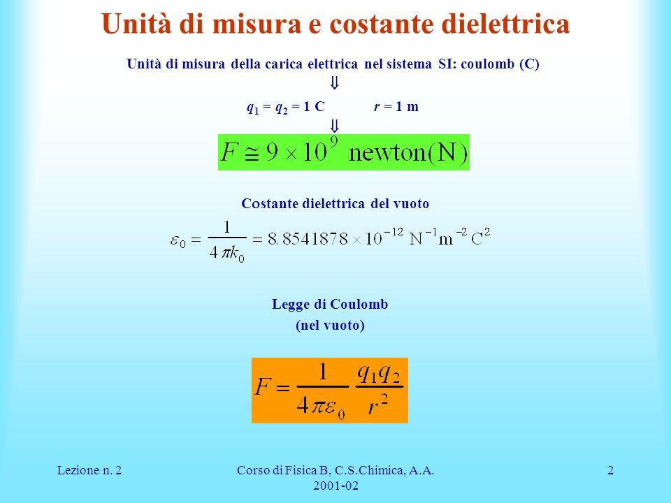 Unità di misura e costante dielettrica