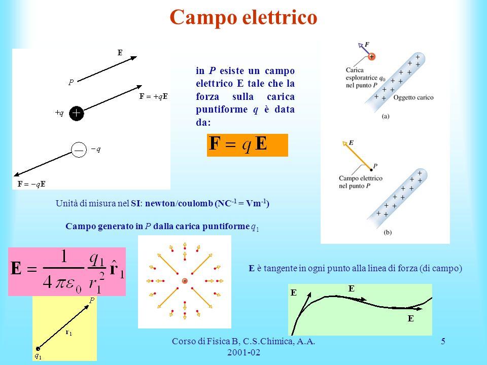 Campo elettrico in P esiste un campo elettrico E tale che la forza sulla carica puntiforme q è data da: