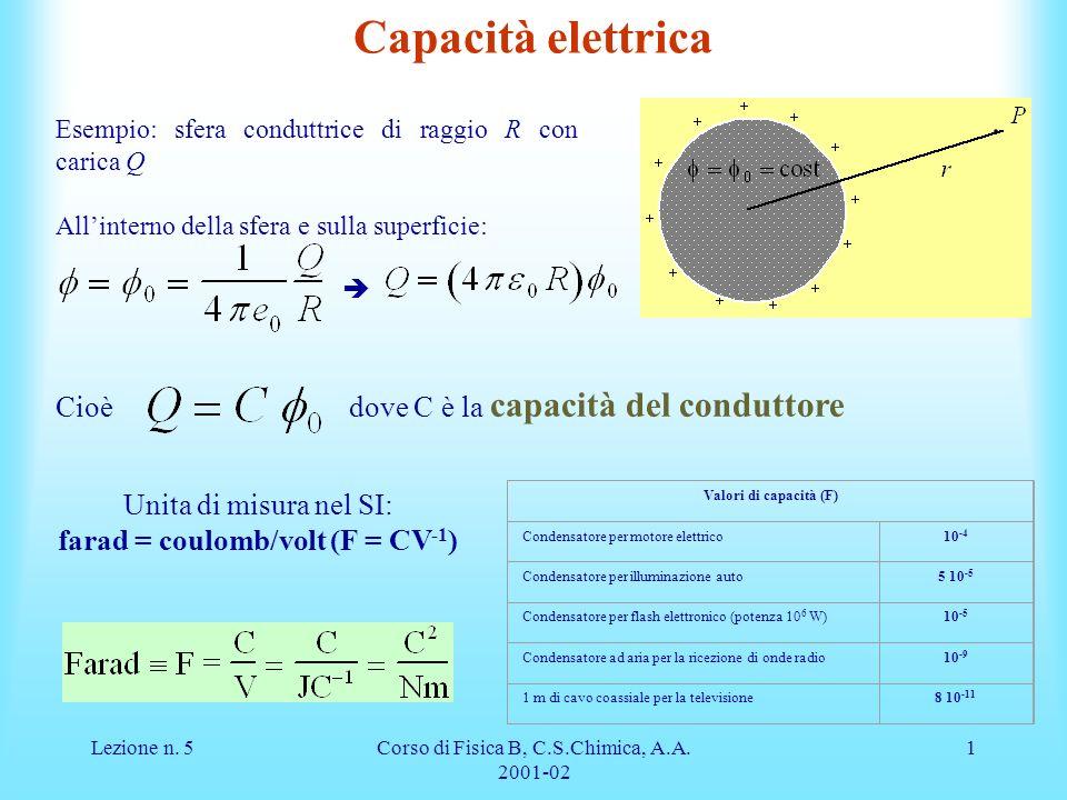 Capacità elettrica Cioè dove C è la capacità del conduttore