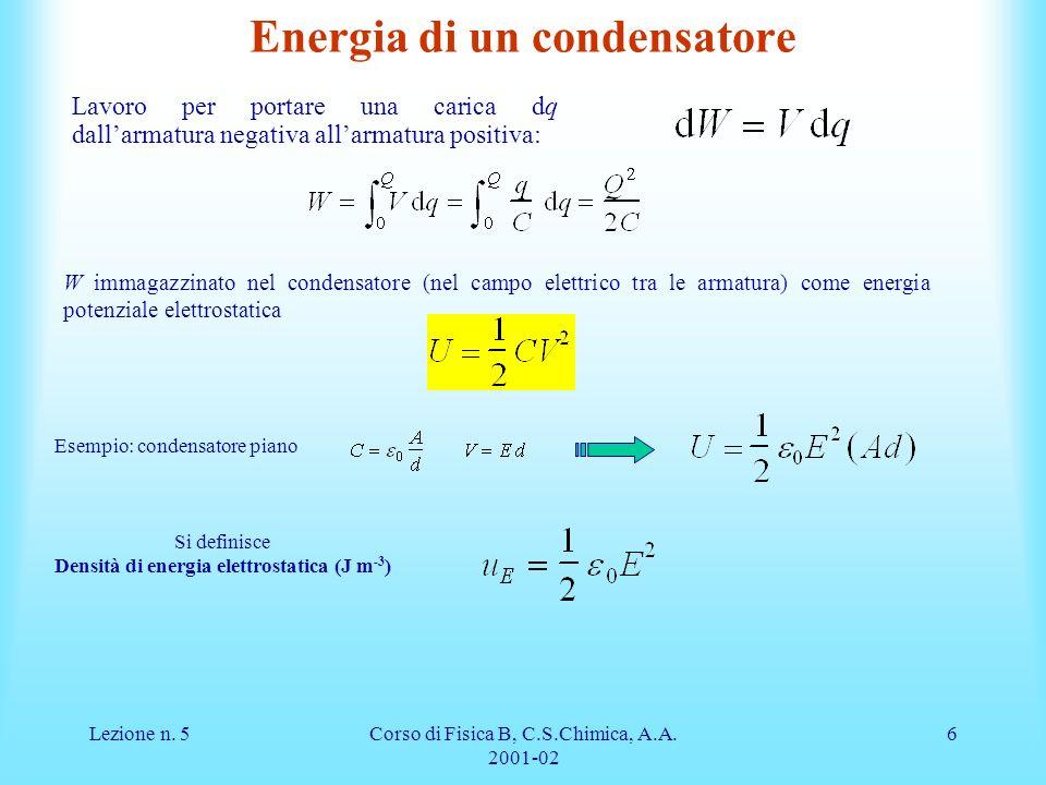 Energia di un condensatore
