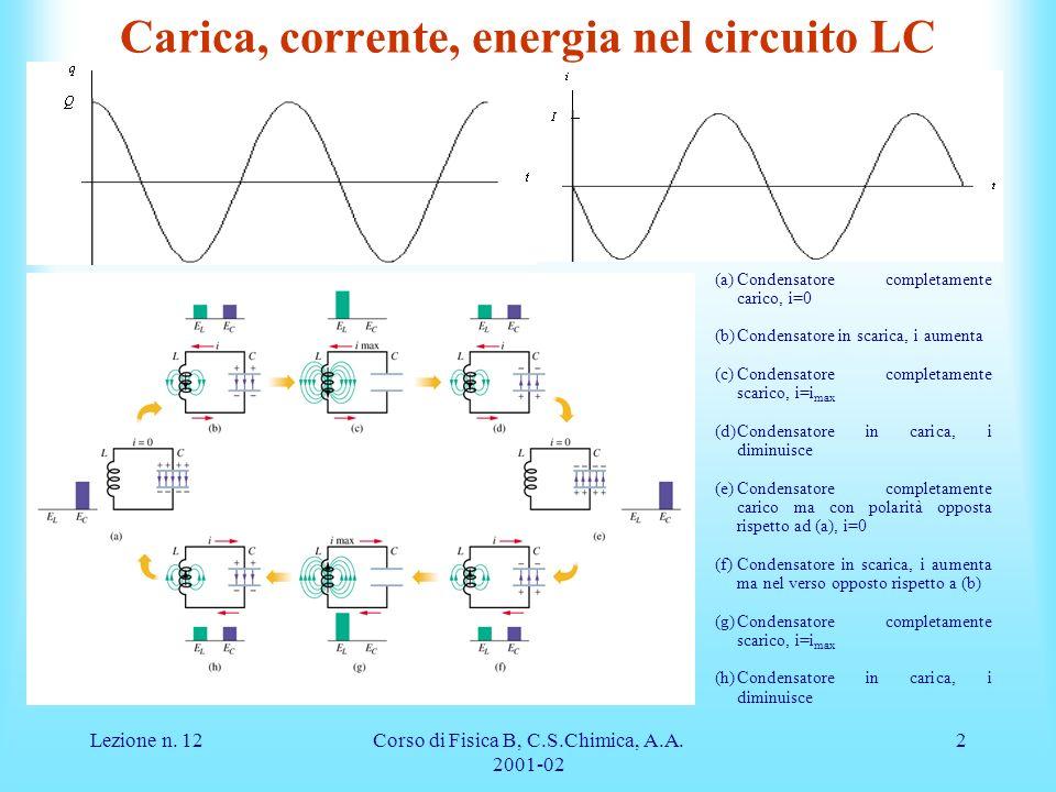 Carica, corrente, energia nel circuito LC