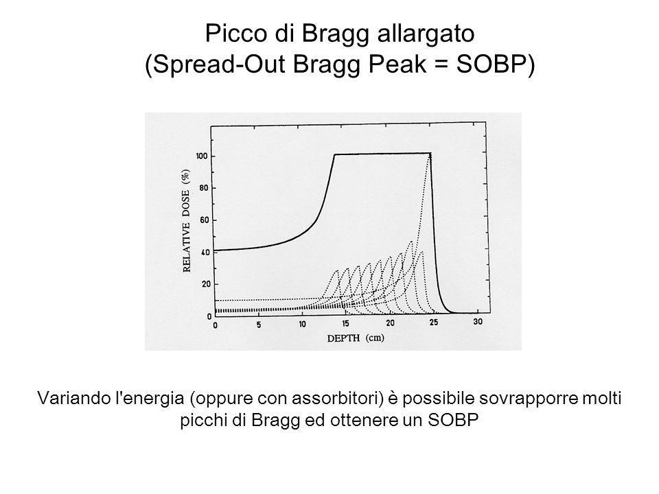 Picco di Bragg allargato (Spread-Out Bragg Peak = SOBP)