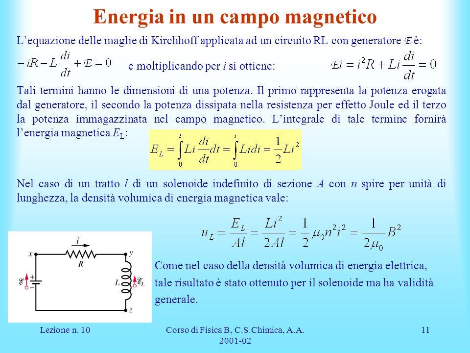 Energia in un campo magnetico