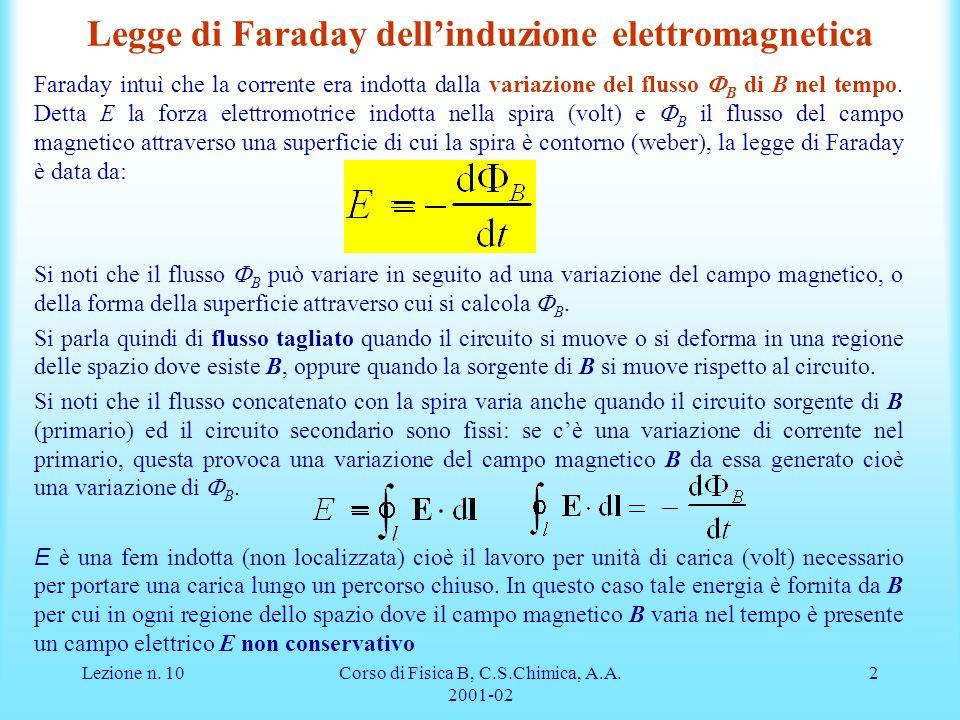 Legge di Faraday dell'induzione elettromagnetica