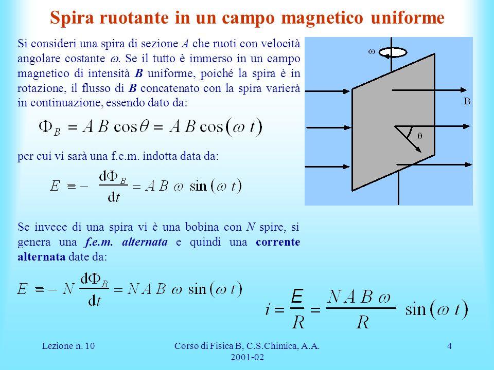 Spira ruotante in un campo magnetico uniforme