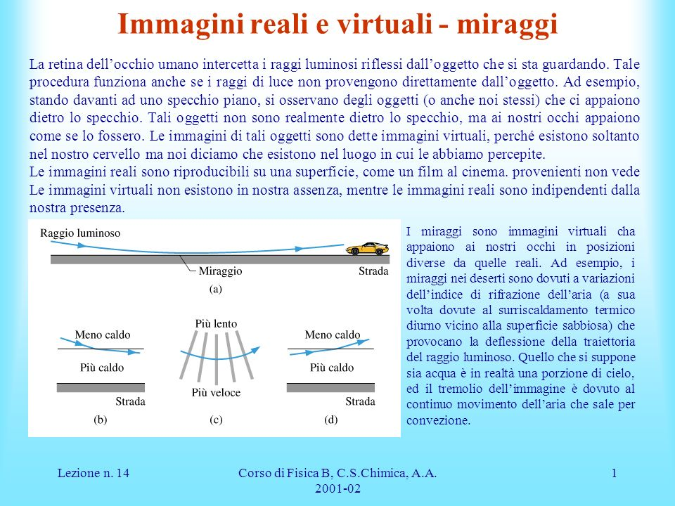 Immagini reali e virtuali - miraggi