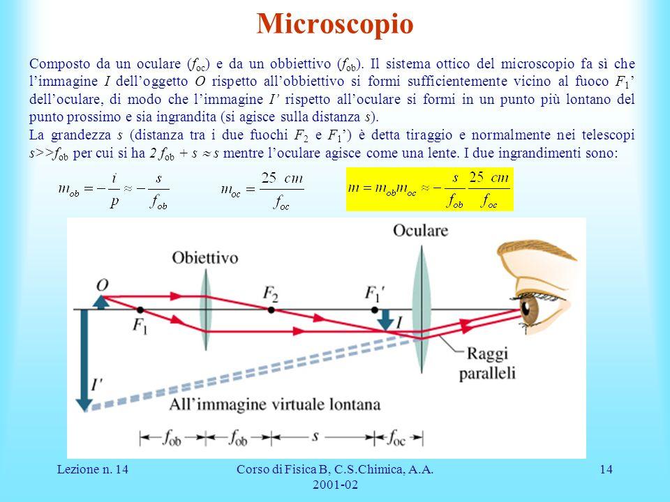 Corso di Fisica B, C.S.Chimica, A.A. 2001-02