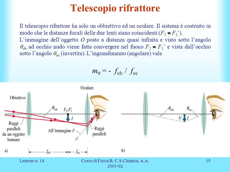Telescopio rifrattore