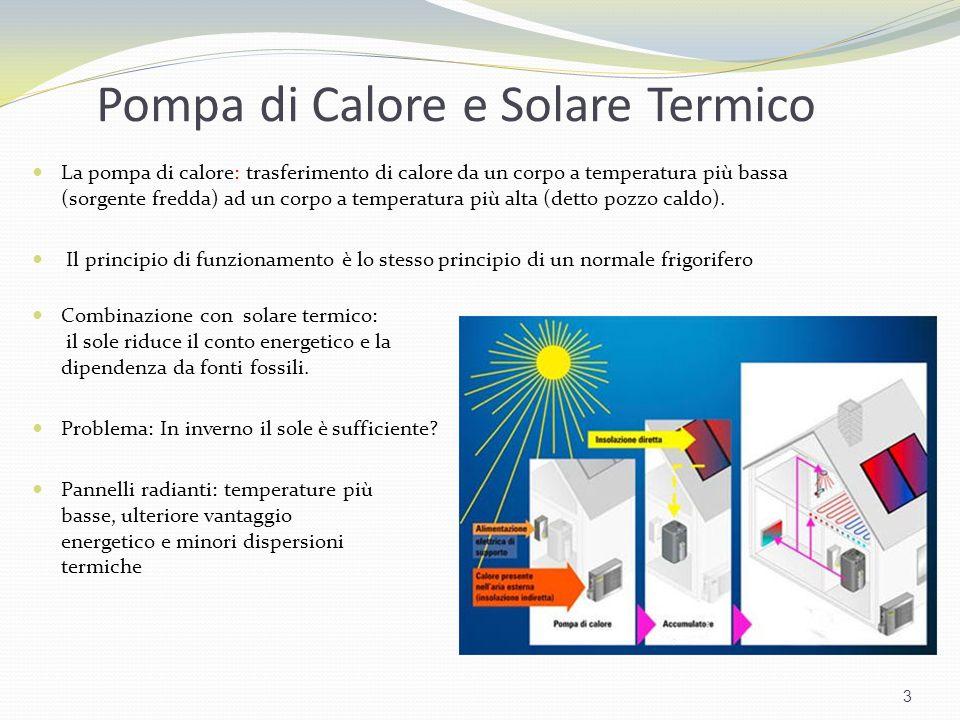 Pompa di Calore e Solare Termico