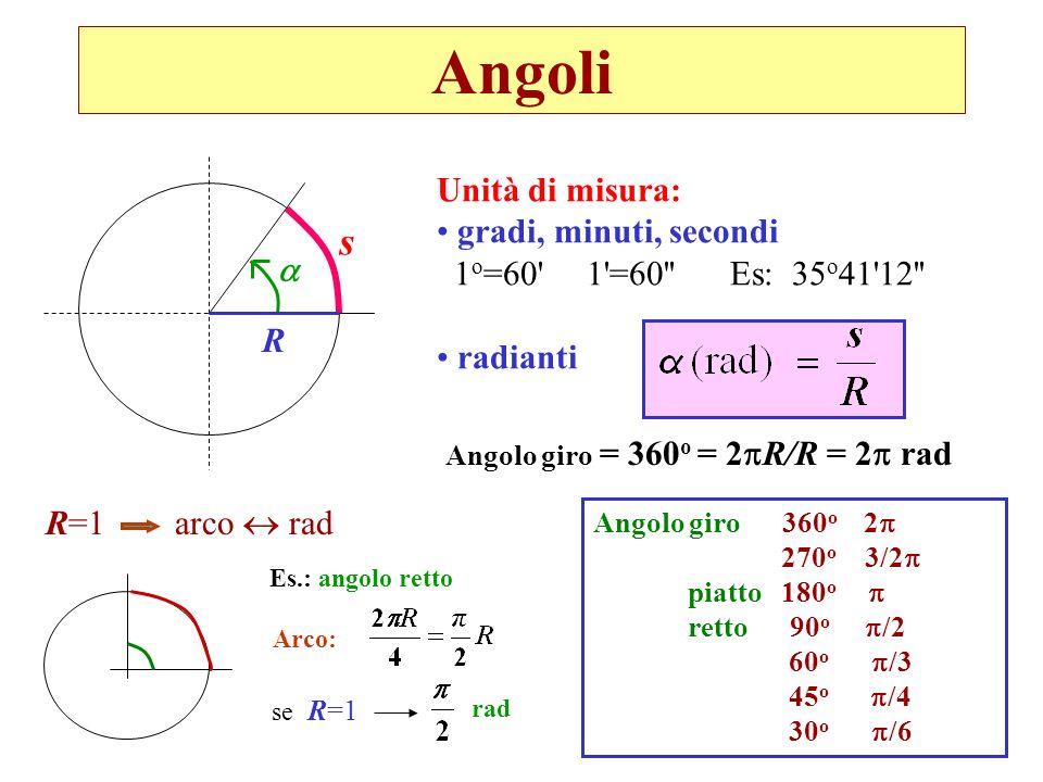 Angoli s Unità di misura: gradi, minuti, secondi