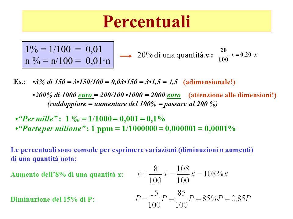 Percentuali 1% = 1/100 = 0,01 n % = n/100 = 0,01·n
