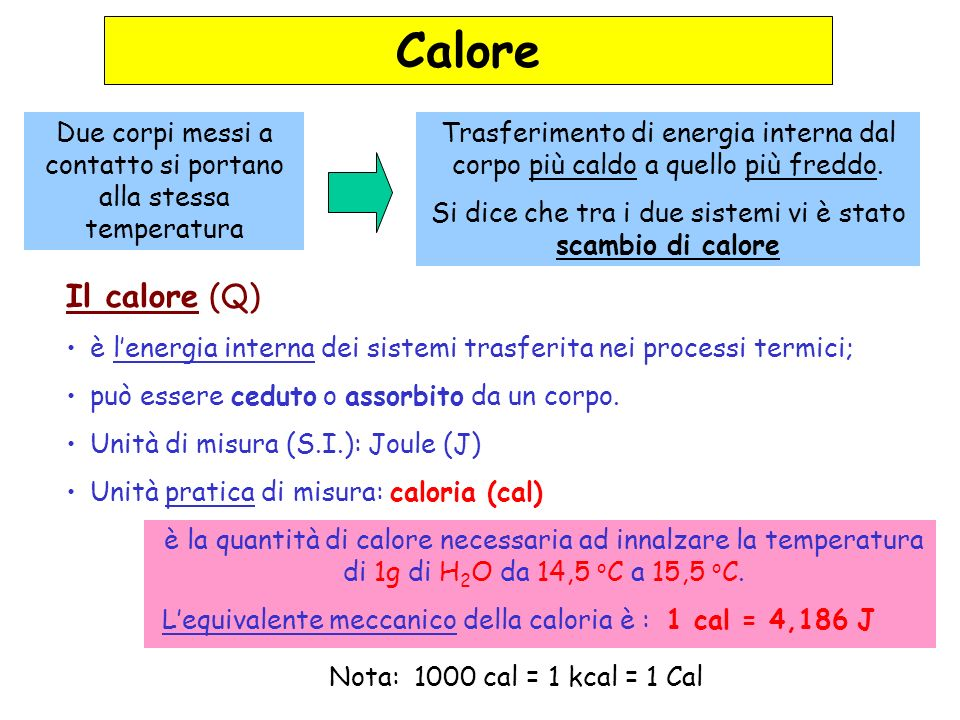 Calore Due corpi messi a contatto si portano alla stessa temperatura. Trasferimento di energia interna dal corpo più caldo a quello più freddo.