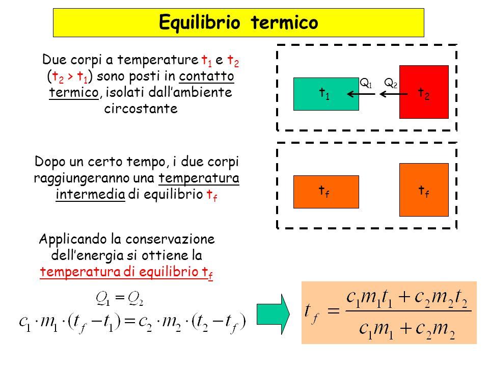 Equilibrio termico t1. t2. Q1. Q2. Due corpi a temperature t1 e t2 (t2 > t1) sono posti in contatto termico, isolati dall'ambiente circostante.