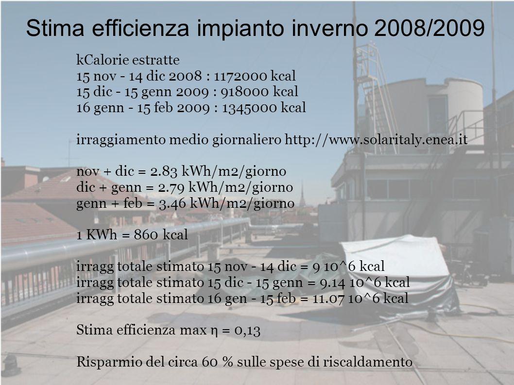 Stima efficienza impianto inverno 2008/2009