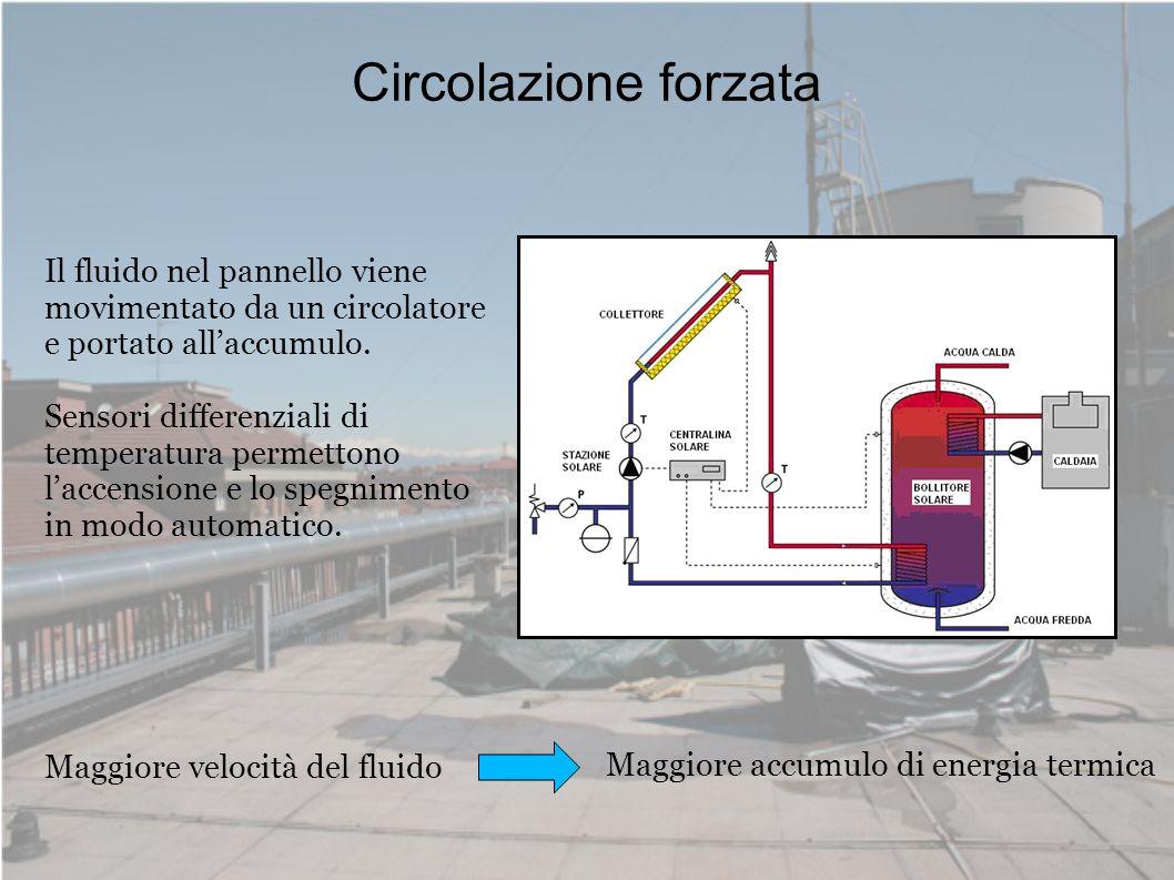 Circolazione forzata Il fluido nel pannello viene movimentato da un circolatore e portato all'accumulo.