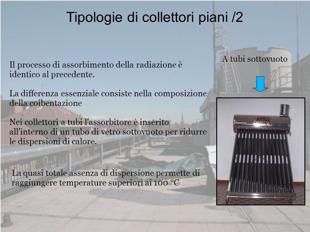 Tipologie di collettori piani /2