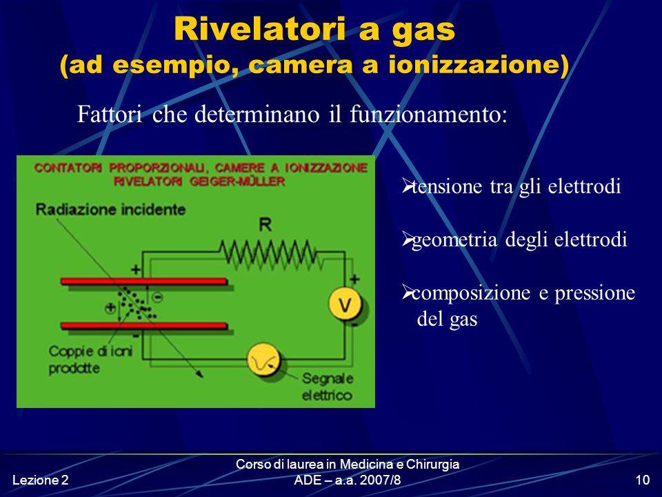 Rivelatori a gas (ad esempio, camera a ionizzazione)