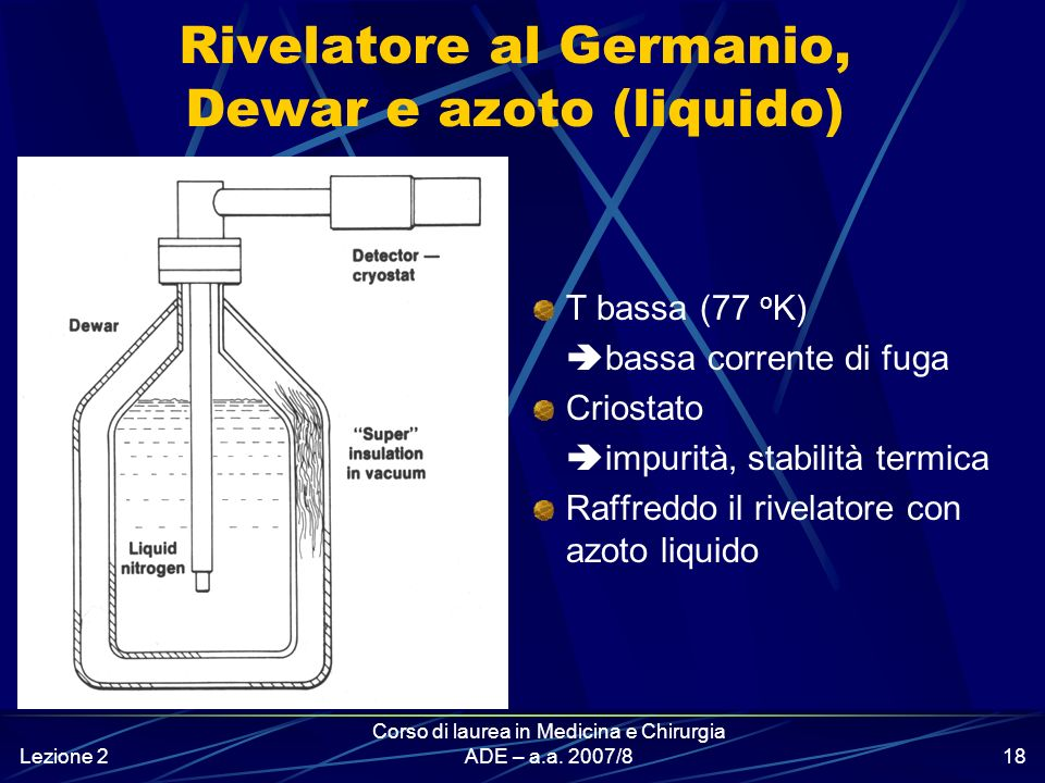 Rivelatore al Germanio, Dewar e azoto (liquido)