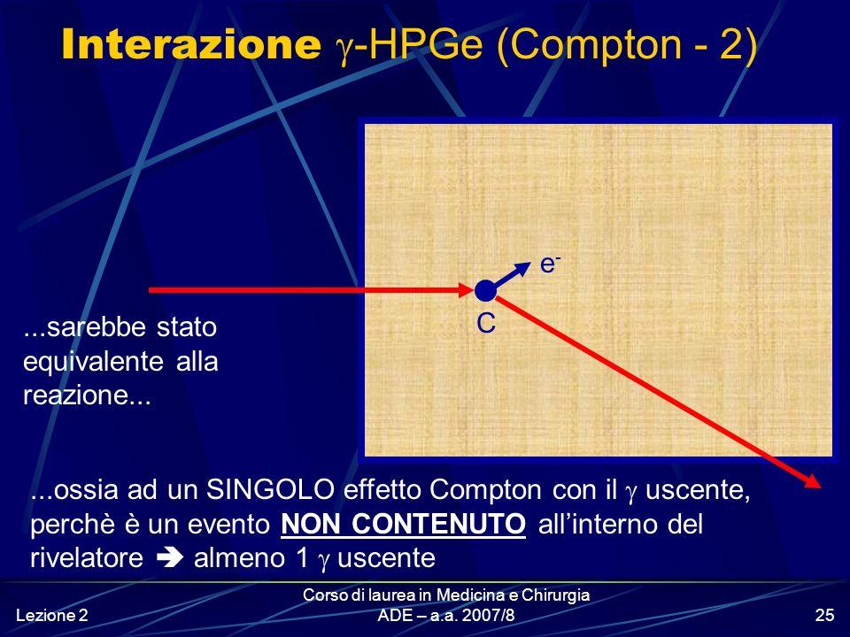 Interazione g-HPGe (Compton - 2)