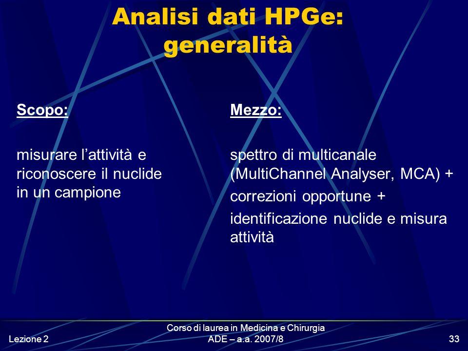 Analisi dati HPGe: generalità