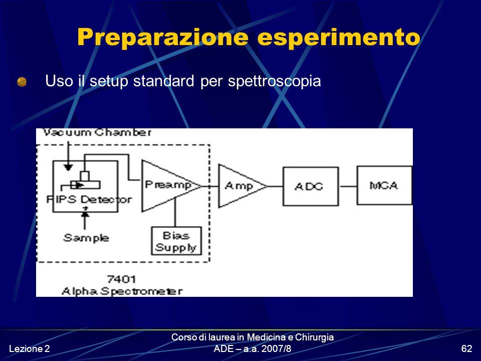 Preparazione esperimento