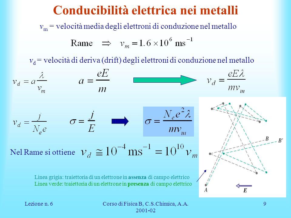 Conducibilità elettrica nei metalli