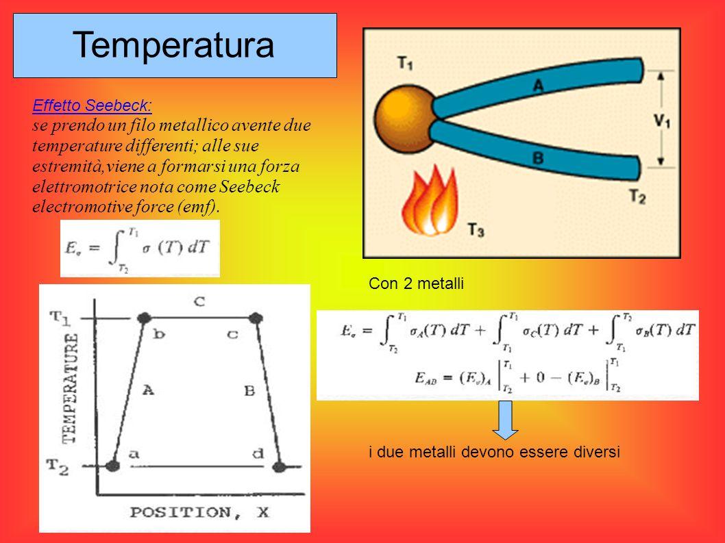 Temperatura Effetto Seebeck: