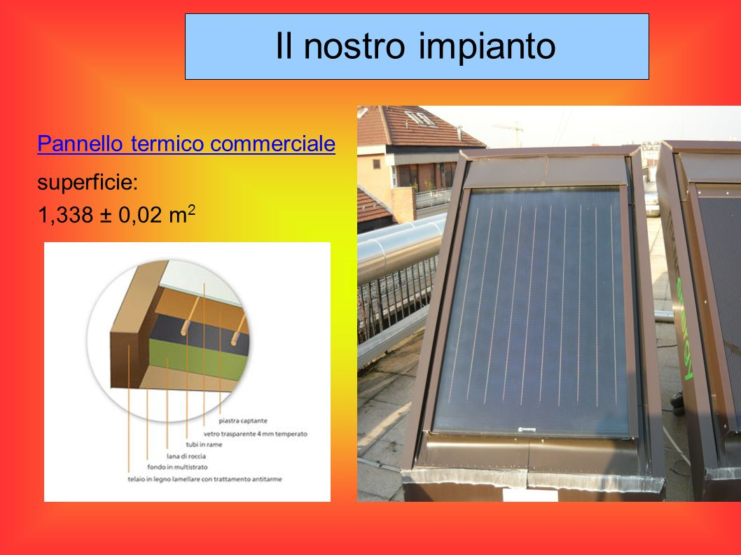 Il nostro impianto Pannello termico commerciale superficie: