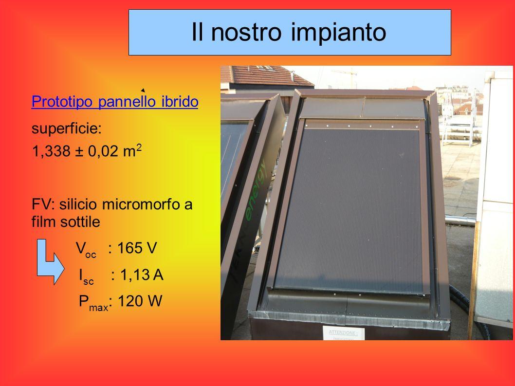 Il nostro impianto Prototipo pannello ibrido superficie: