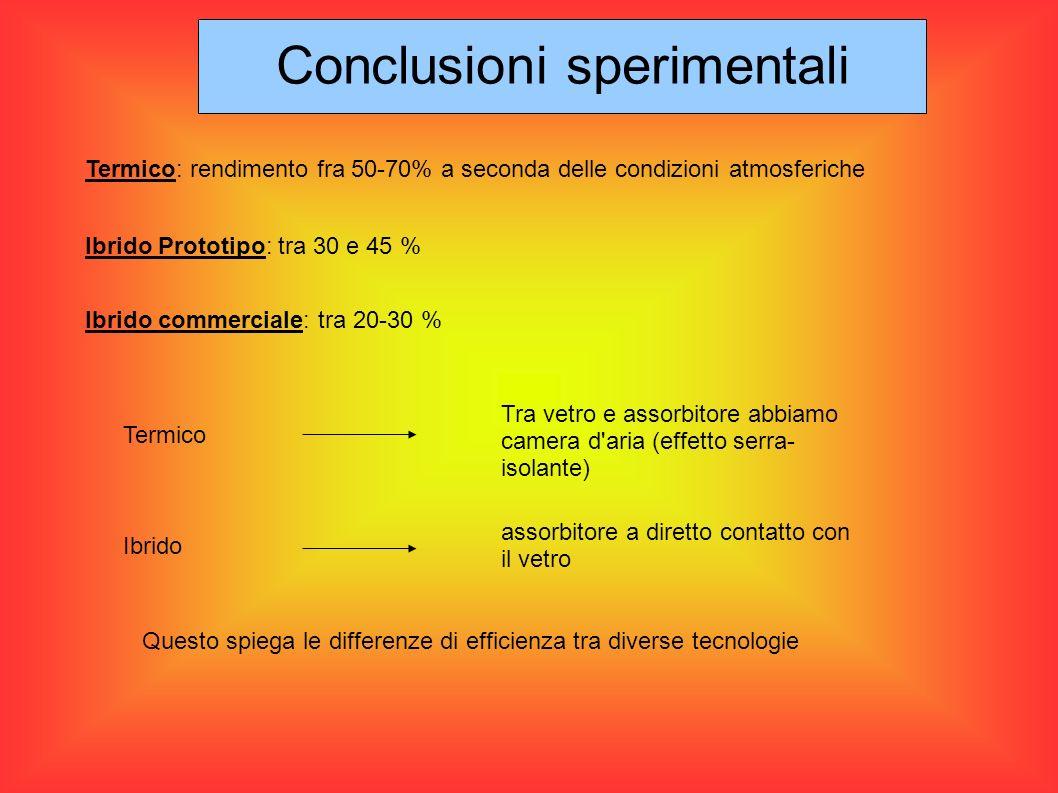 Conclusioni sperimentali
