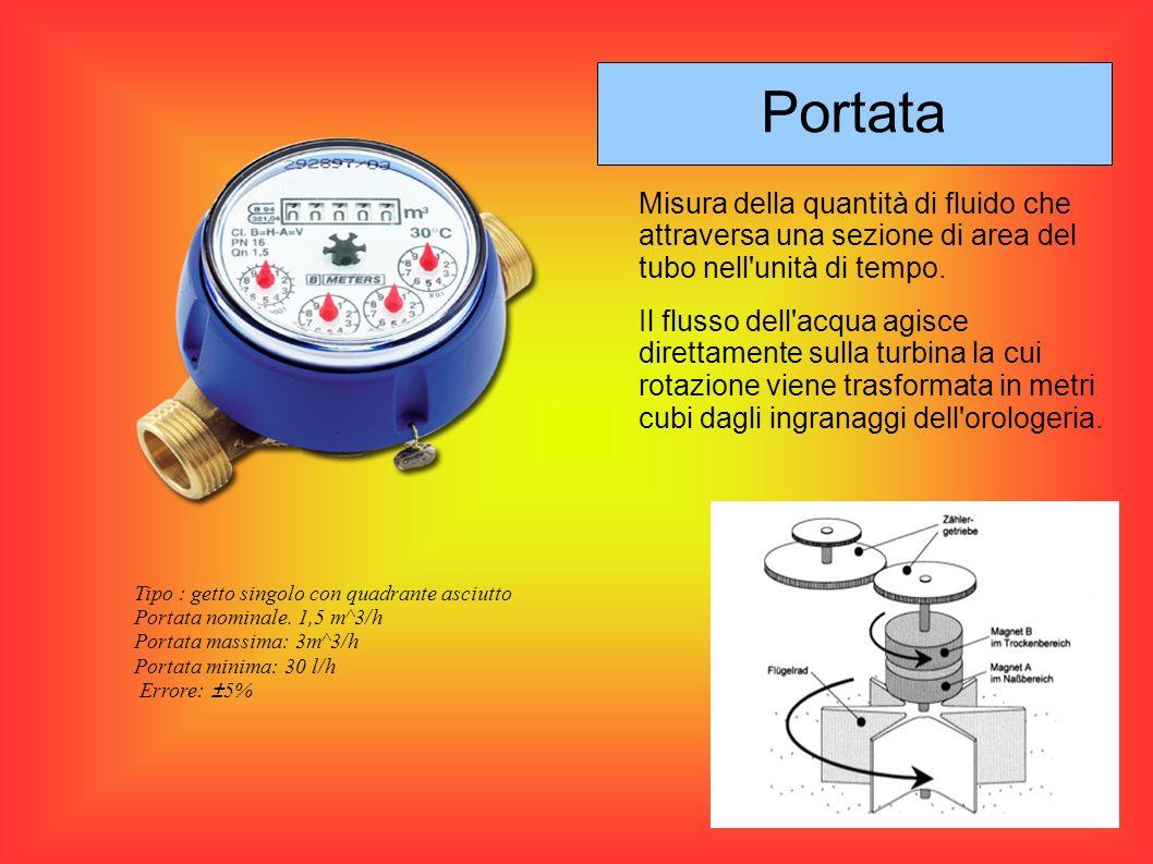 Portata Misura della quantità di fluido che attraversa una sezione di area del tubo nell unità di tempo.