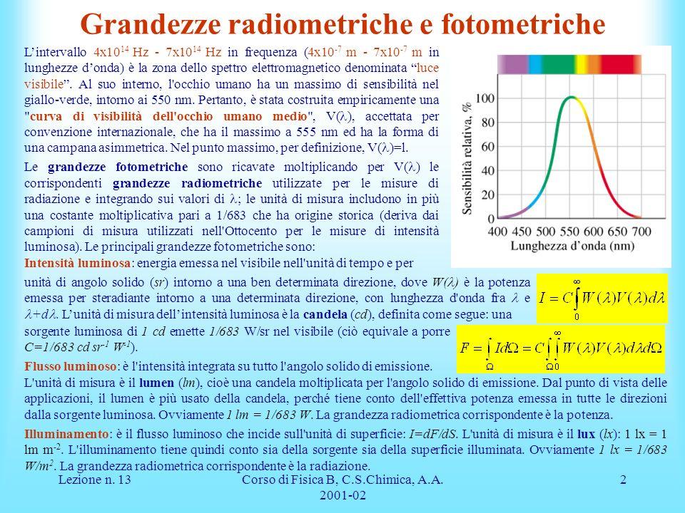 Grandezze radiometriche e fotometriche