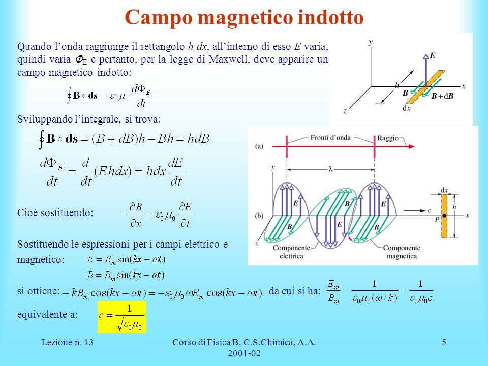 Campo magnetico indotto