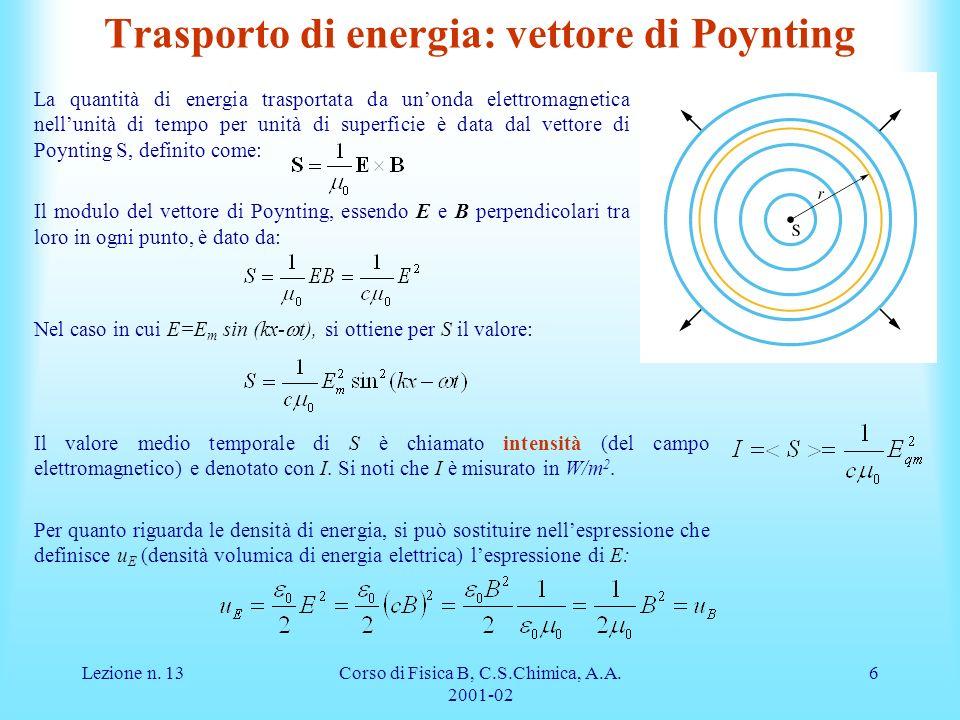 Trasporto di energia: vettore di Poynting