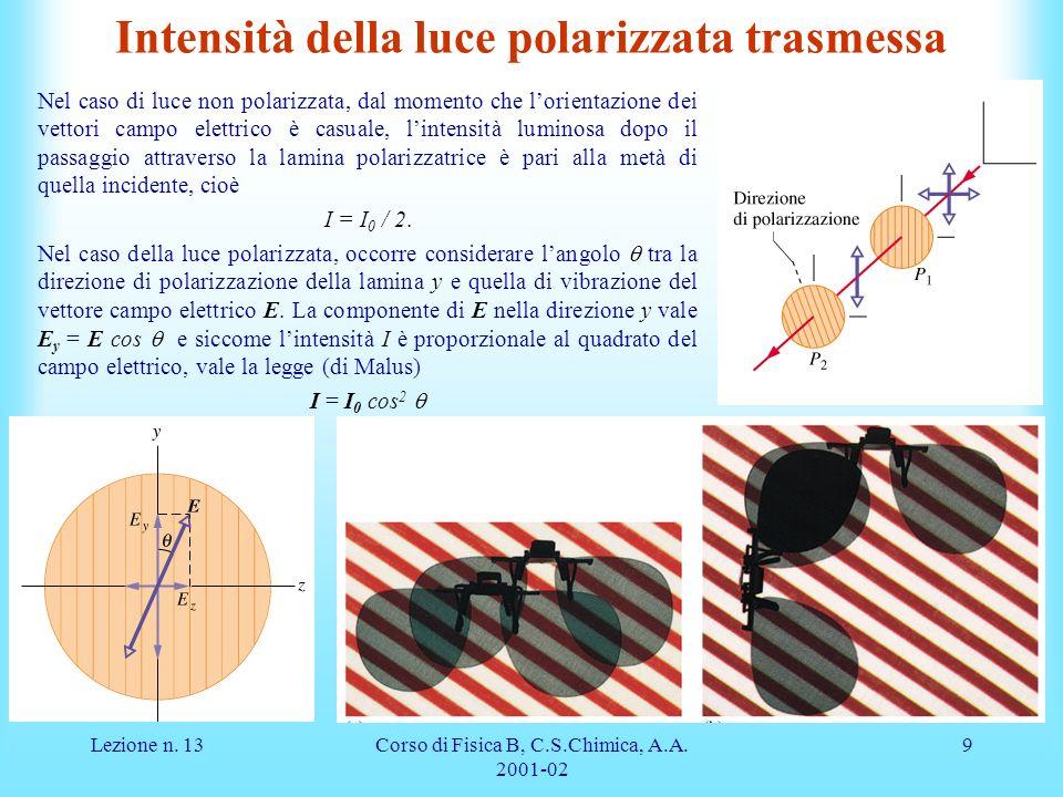 Intensità della luce polarizzata trasmessa