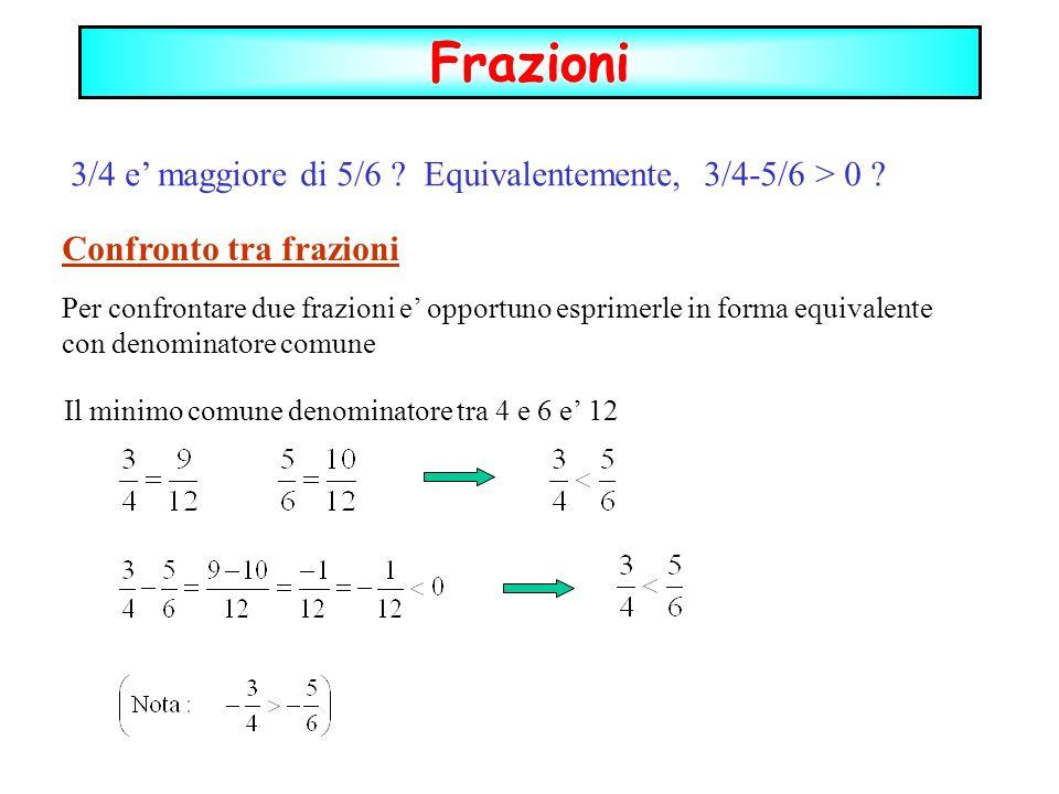 Frazioni 3/4 e' maggiore di 5/6 Equivalentemente, 3/4-5/6 > 0