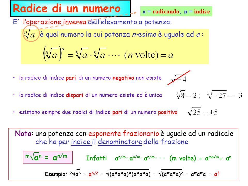 Esempio: 2a6 = a6/2 = (a*a*a)*(a*a*a) = (a*a*a)2 = a*a*a = a3