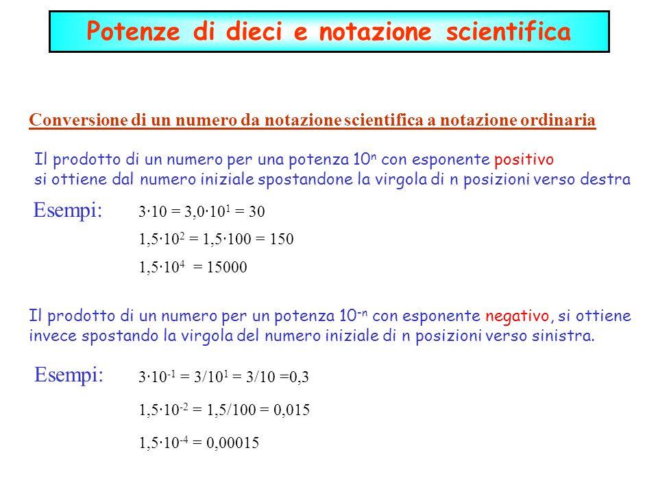 Potenze di dieci e notazione scientifica
