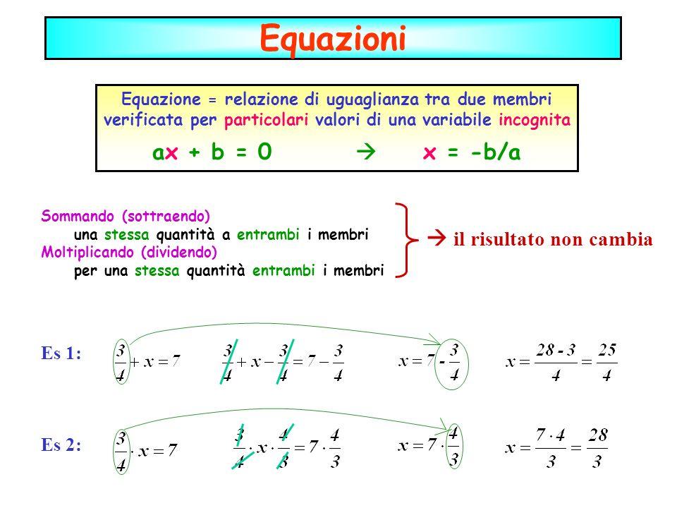 Equazioni ax + b = 0  x = -b/a  il risultato non cambia Es 1: Es 2: