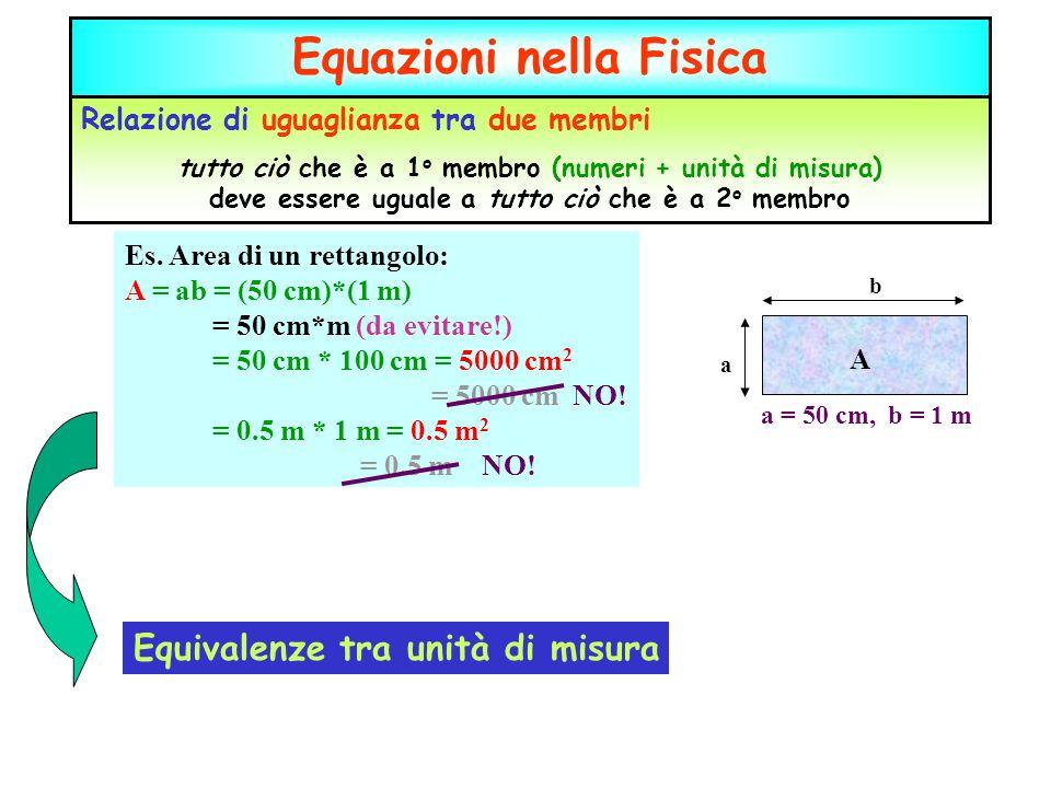 Equazioni nella Fisica