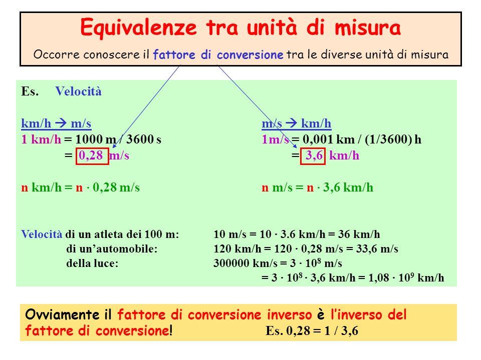 Equivalenze tra unità di misura